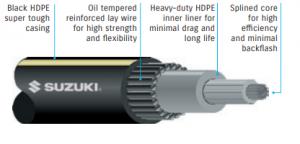 Suzuki Shift and Throttle Cables